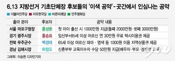 [MT리포트]北교예단 공연·1000원 파마 가능할까?…지방선거 '이색공약'