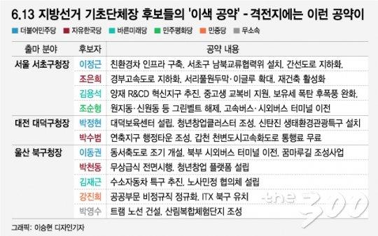 [MT리포트] 지방선거 D-1 누구찍지? 격전지 공약 총정리
