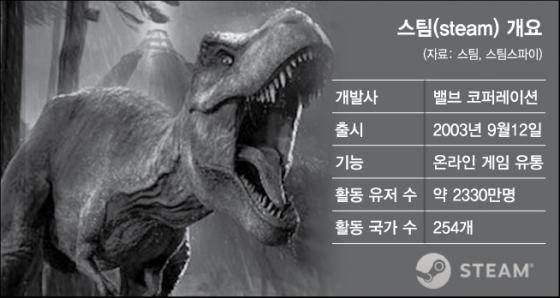 /그래픽=김다나 디자이너 기자