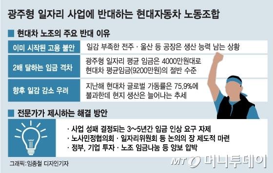 [MT리포트] '지역형 일자리' 첫 발 뗐지만... 갈 길 구만리