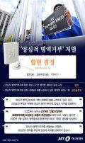 [그래픽뉴스] 양심적 병역거부 처벌 '합헌' 결정한 헌재, 대체복무 길 열었다