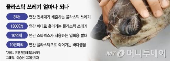 """[MT리포트] 빨대 OUT!…""""쓰레기 걱정? 먹어 치운다"""""""