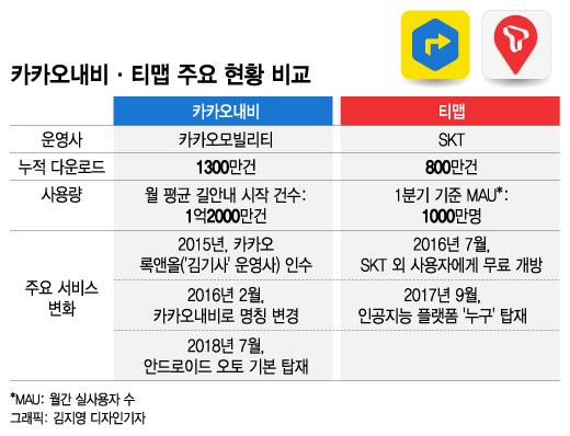 韓 상륙 '안드로이드 오토'… 모바일 내비 '지각변동' 예고