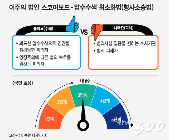 """압수수색 제한, 첨예한 대립…""""싹쓸이 압수 안 돼"""" vs """"진실발견 중요"""""""