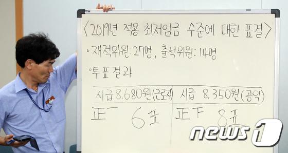 [사진]최저임금위원회 종료 '2019년 적용 최저임금은 8350원'