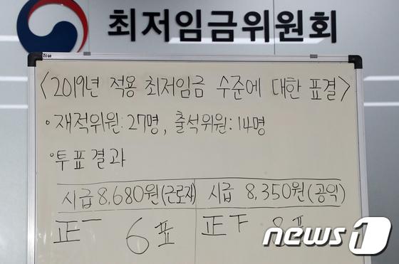 [사진]내년도 최저임금 10.9%인상된 8350원