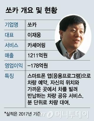 /그래픽=김현정 디자인 기자