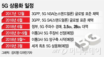 [MT리포트] 실리냐, 명분이냐... 5G '화웨이 딜레마'