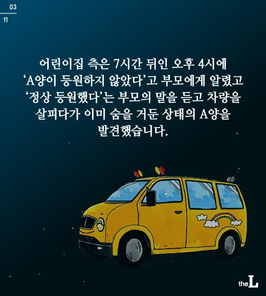 [카드뉴스] 차에 남겨진 아이