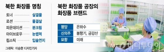 [MT리포트] 컬러TV 100~200달러…북한에도 반도체 공장 있다