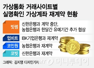 [단독]빗썸, 가상통화 실명확인 가상계좌 중단 '위기'(상보)