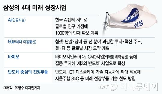 '이재용 매직'…주가 날아오른 삼성바이오로직스