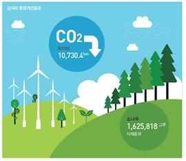 서울 연간 친환경급식, 소나무 162만그루 심는 온실가스 저감 효과