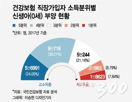 [MT리포트] '출산 쇼크' 한국…출산율 1위 해남군 비결은?
