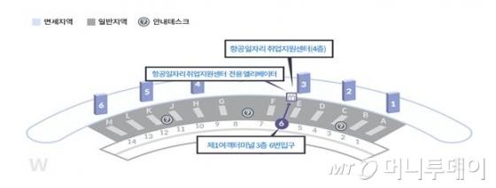 '항공일자리 취업지원센터' 안내도. /사료=한국항공협회