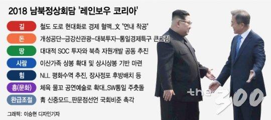 남북이 연결된다-연결의 모습 /그래픽=이승현 디자인기자