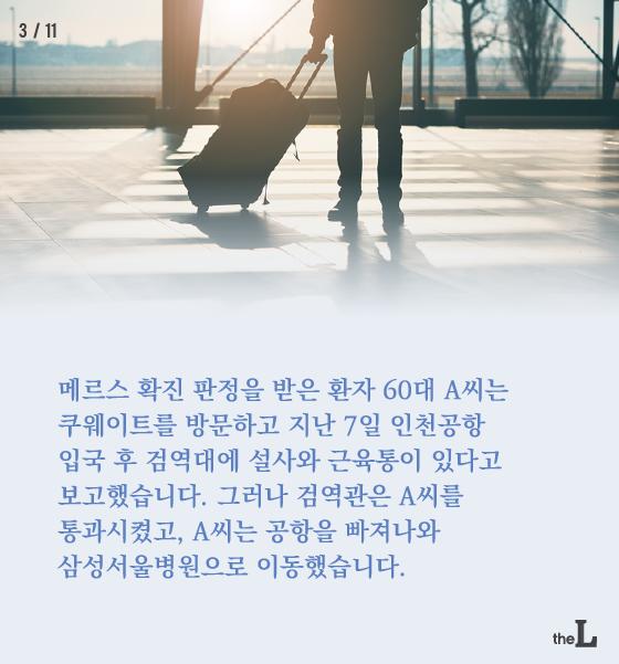 [카드뉴스] '메르스' 거짓 신고하면?