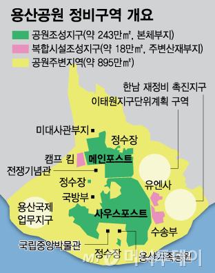 [MT리포트]용산공원에 50만호? '콤팩트시티론' 부상