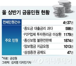 [단독]'민원유발' 금융상품, 1장짜리 핵심설명서 도입한다