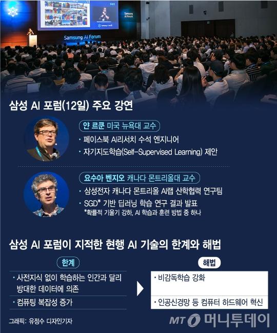 """""""진짜 AI는 무엇일까""""…삼성AI포럼에 쏠린 1500명의 눈"""