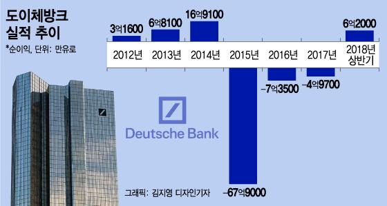 "[MT리포트] 글로벌 금융위기 10년… ""외환방파제로 위기대응"""