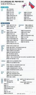 [그래픽뉴스]이재용부터 지코까지…'평양행' 수행원 각계 망라