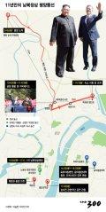 [그래픽뉴스]11년만의 평양 만남, 남북정상의 동행
