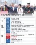 [그래픽뉴스]'하늘도 맑았다', 평양 첫날 주요 일지