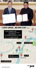 [그래픽뉴스]11년만의 남북정상…평양 둘째 날 동선