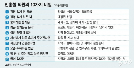 '민주당 안보 브레인' 민홍철, 국방개혁 앞장선다