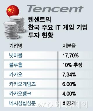 [MT리포트] 인기앱 '틱톡, 콰이'도…중국기업의 모바일 공습