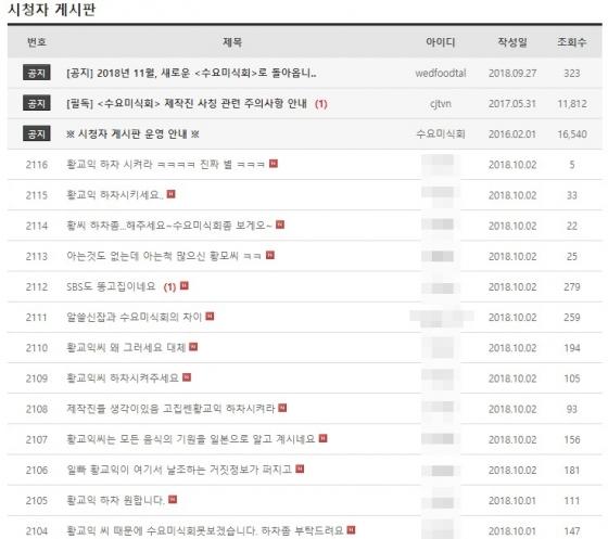 황교익이 출연 중인 tvN '수요미식회' 시청자 게시판에 황교익의 하차 요구가 빗발치고 있다. /사진=tvN 수요미식회 홈페이지