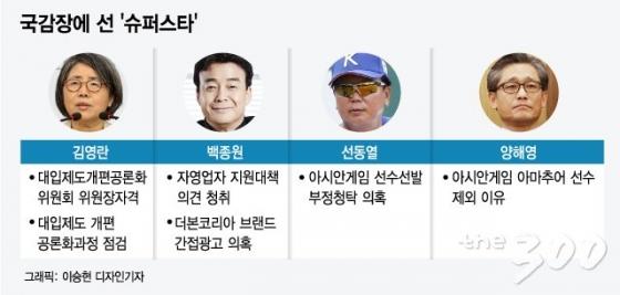 """[MT리포트] """"삼성에 백종원까지""""… 文정부 첫 국감 미리보기"""