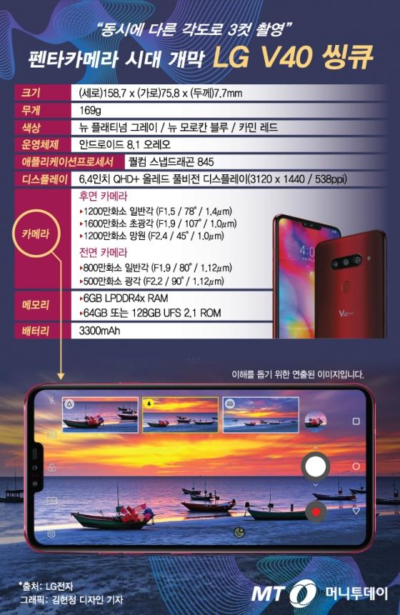 """[그래픽뉴스]""""5개의 눈""""...펜타카메라 시대 연 LG V40 씽큐, 가격은 얼마일까"""