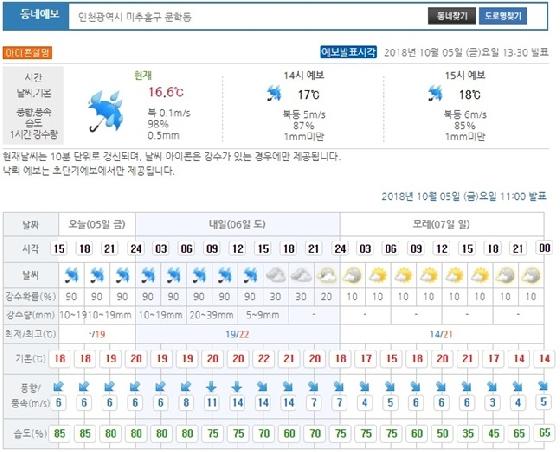인천 미추홀구 문학동 동네예보.<br /> <br />