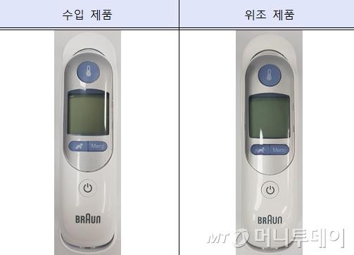귀적외선체온계(IRT-6520) 제품 사진/사진제공=식품의약품안전처