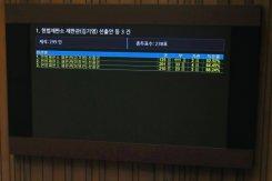 헌법재판관 3인 선출안 국회 통과