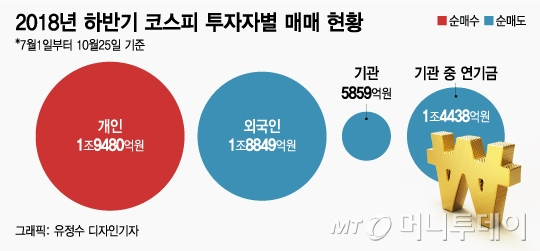 [MT리포트] 설마하던 2000선 붕괴? 공포의 韓 증시