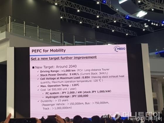 10월 24일 중국 루가오에서 열린 'FCVC 2018'에서 에이지 오히라 NEDO(일본 경제산업성 산하 신에너지산업기술개발 종합기구) 수석연구원의 발표 자료. 2040년경 수소전기차의 예상 가능한 스펙(상세 제원)이 적혀 있다./사진=황시영 기자