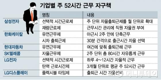 "[MT리포트]탄력근로제 확대 재계 '숨통'…""업종별 추가보완책 필요"""