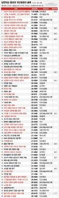 [MT리포트]PC방살인과 누드모델..68개 국민청원 그래픽뉴스