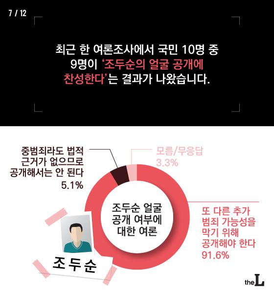 [카드뉴스] 조두순의 얼굴