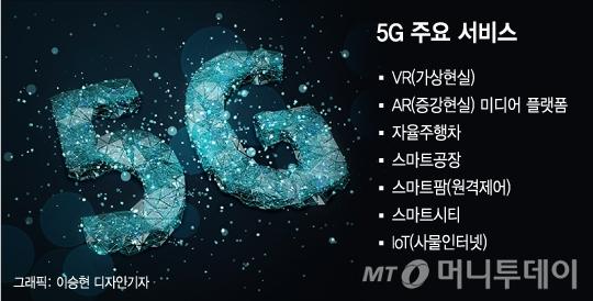 미리보는 5G 서비스…스마트폰 상용화는 언제?