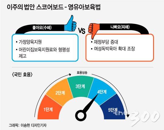 가정양육 수당은 8년째 '동결중'…그 배경은?