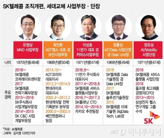"'SKT의 인사혁명' 40대가 이끌라 …""기존 조직으론 5G 장담 못한다"""