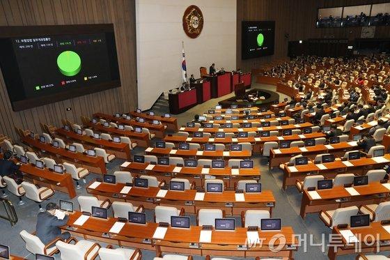 7일 오후 서울 여의도 국회에서 열린 본회의에서 바른미래당, 민주평화당, 정의당 의원석이 텅 비어 있다. 2018.12.7/사진=뉴스1
