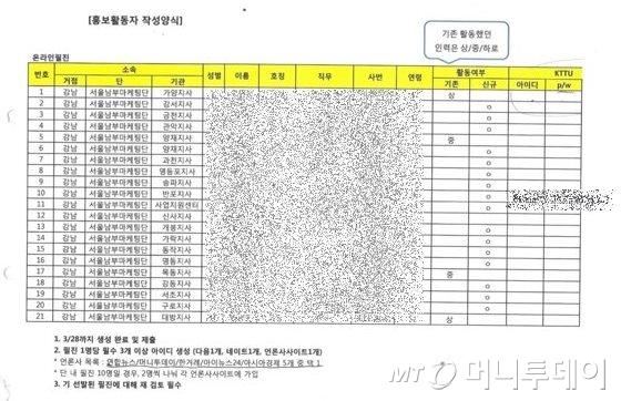 KT서울남부마케팅단 산하 기관 팀장에게 전달된 '홍보활동자 작성양식'