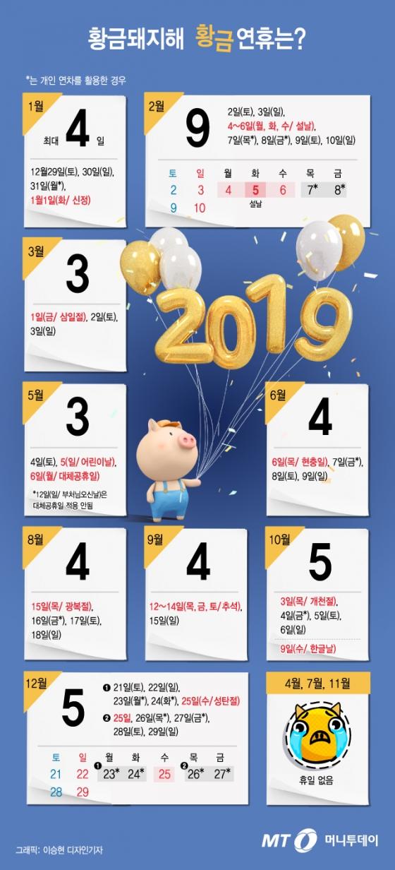 [그래픽뉴스] 2019년 황금돼지해, 황금연휴는 언제?