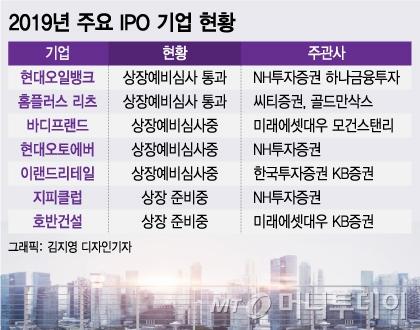 """올해 IPO시장 풍년 예고…""""증시 불안 넘으면 10조 가능"""""""