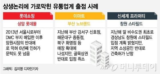 [단독]감사원, 6년째 제자리 '상암 롯데몰' 관련 서울시 감사